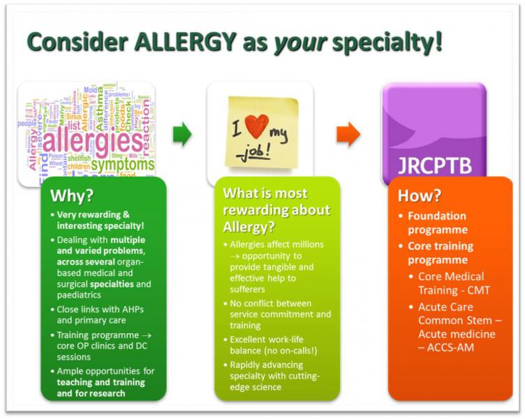 Consider Allergy as your Specialty